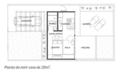Quer construir e precisa ser uma casa pequena? Pronto !!! aqui você vai achar a mini planta da mini casa!!!